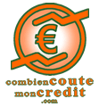 calculez le co�t r�el d'un cr�dit